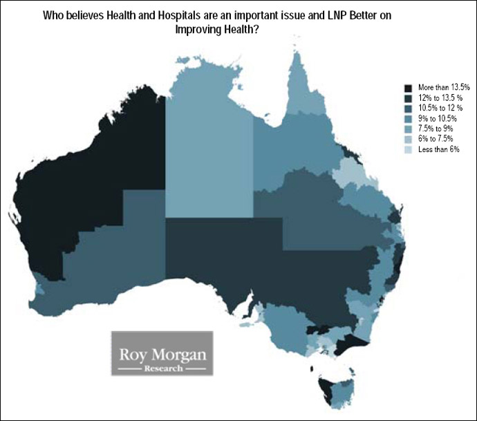 Roy Morgan Electorate Report shows Marginal Electorate Link to Health